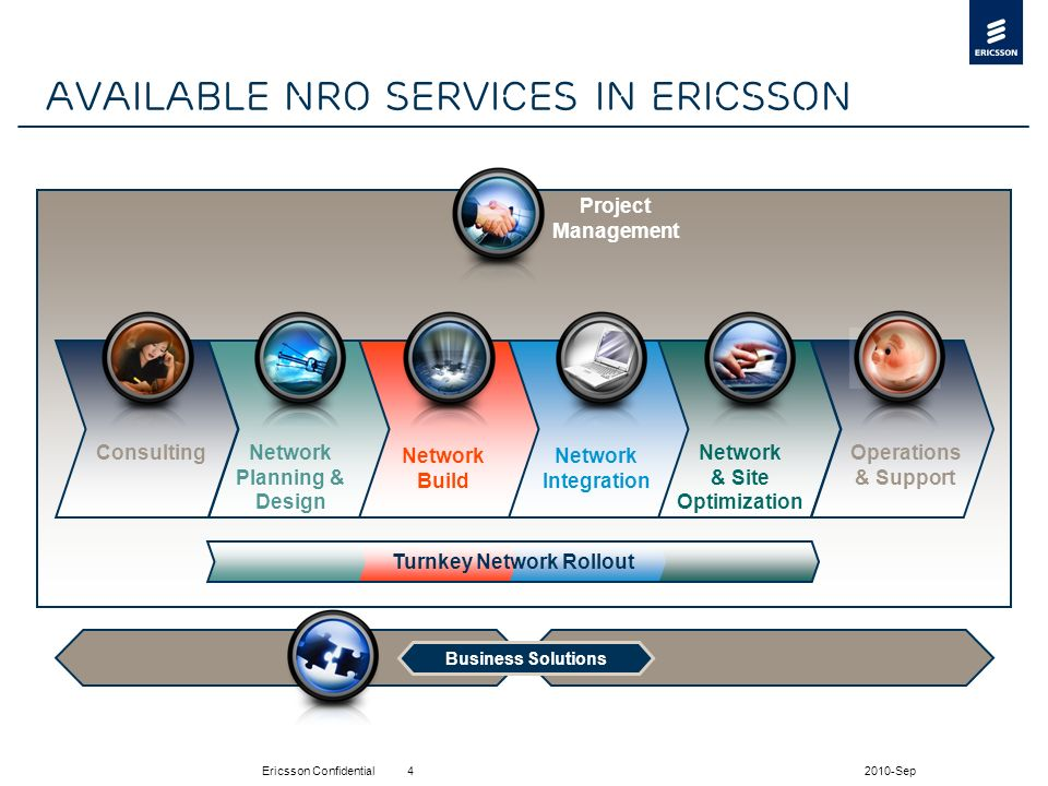 Ericsson Confidential2010-Sep4 Available NRO SERVICES IN ERICSSON Project Management Business Solutions Network Planning & Design Consulting Network B