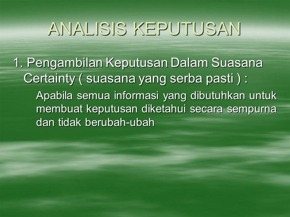 3.Kriteria Minimax Regret / Penyesalan (L.J.
