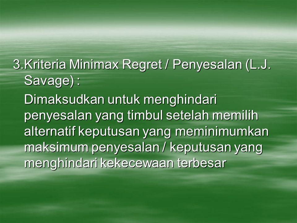 3.Kriteria Minimax Regret / Penyesalan (L.J. Savage) : Dimaksudkan untuk menghindari penyesalan yang timbul setelah memilih alternatif keputusan yang