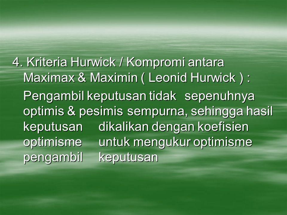 4. Kriteria Hurwick / Kompromi antara Maximax & Maximin ( Leonid Hurwick ) : Pengambil keputusan tidak sepenuhnya optimis & pesimis sempurna, sehingga