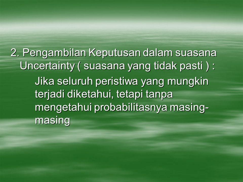 2. Pengambilan Keputusan dalam suasana Uncertainty ( suasana yang tidak pasti ) : Jika seluruh peristiwa yang mungkin terjadi diketahui, tetapi tanpa