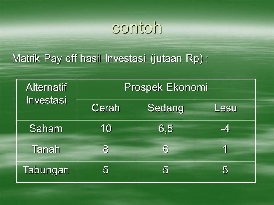 Contoh : a = 60% (optimis) pesimis = 40% Dalam contoh investasi, pay off maksimum & minimum adalah : Saham: 10 (0,6) + (-4)(0,4) = 4,4 Tanah: 8 (0,6) + 1 (0,4)= 5,2 Tabungan: 5 (0,6) + 5 (0,4)= 5