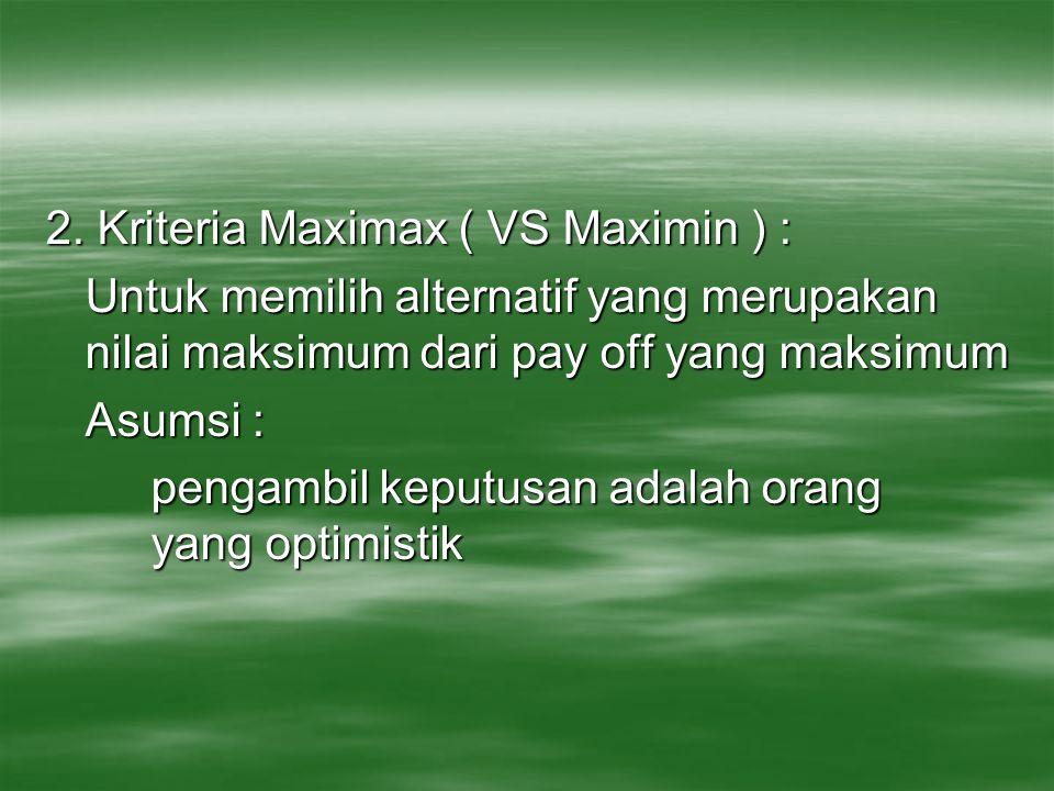 Dalam contoh investasi, pay off maksimum untuk setiap alternatif investasi adalah : Investasi Pay off Maksimum Saham10 Tanah8 Tabungan5