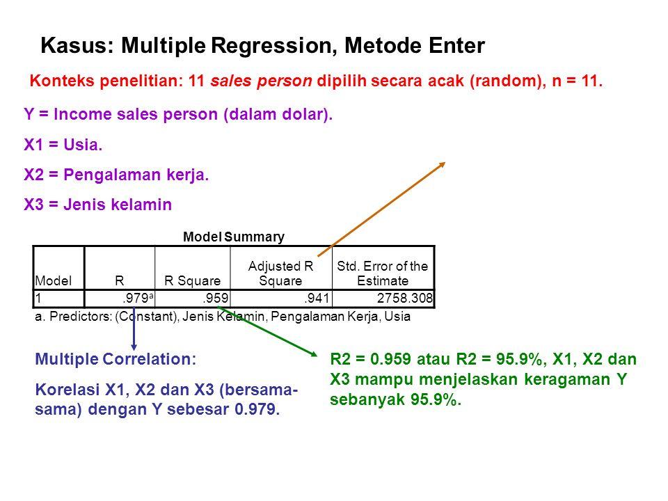 Kasus: Multiple Regression, Metode Enter Y = Income sales person (dalam dolar). X1 = Usia. X2 = Pengalaman kerja. X3 = Jenis kelamin Multiple Correlat