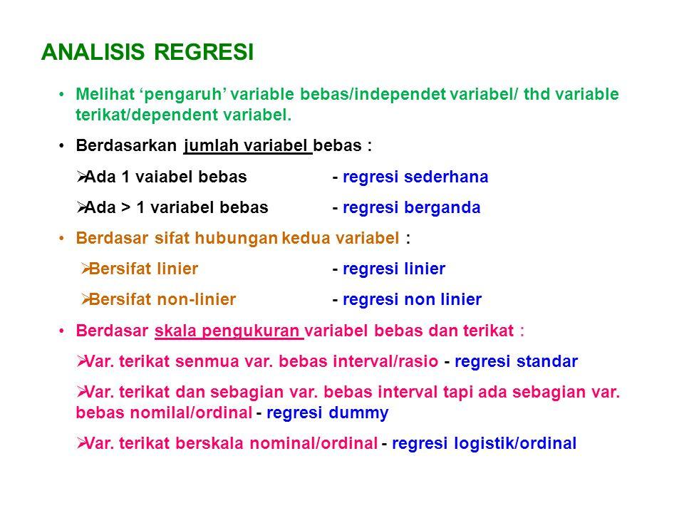 Lanjutan Kasus: Multiple Regression, Metode Enter Karena Sig < taraf nyata maka terima H1.