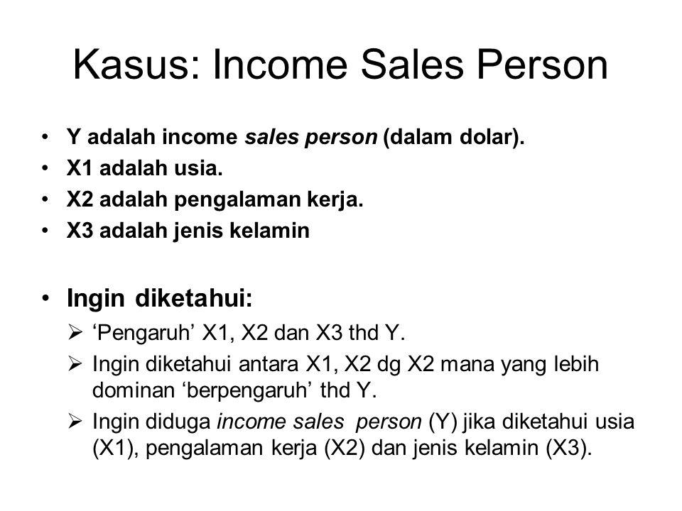 Kasus: Income Sales Person Y adalah income sales person (dalam dolar). X1 adalah usia. X2 adalah pengalaman kerja. X3 adalah jenis kelamin Ingin diket