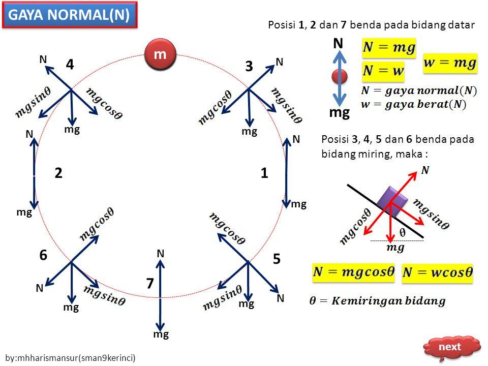GAYA NORMAL(N) m m m m m m m m m m m m m m N mg N N N N N N 3 21 4 6 5 7 Posisi 1, 2 dan 7 benda pada bidang datar N mg Posisi 3, 4, 5 dan 6 benda pad