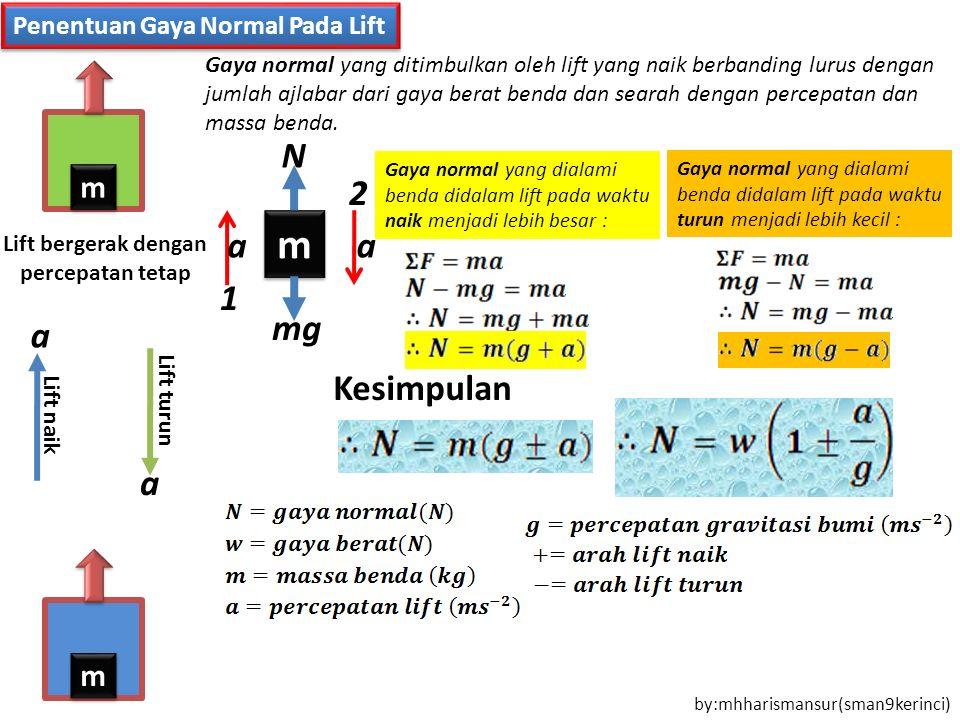Penentuan Gaya Normal Pada Lift m m m m a Lift naik a Lift turun Lift bergerak dengan percepatan tetap Gaya normal yang ditimbulkan oleh lift yang nai