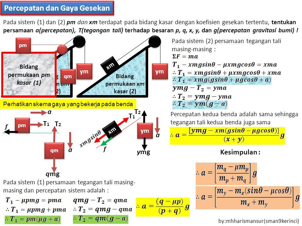 Percepatan dan Gaya Gesekan Bidang permukaan pm kasar (1) pm qm Pada sistem (1) dan (2) pm dan xm terdapat pada bidang kasar dengan koefisien gesekan tertentu, tentukan persamaan a(percepatan), T(tegangan tali) terhadap besaran p, q, x, y, dan g(percepatan gravitasi bumi) .
