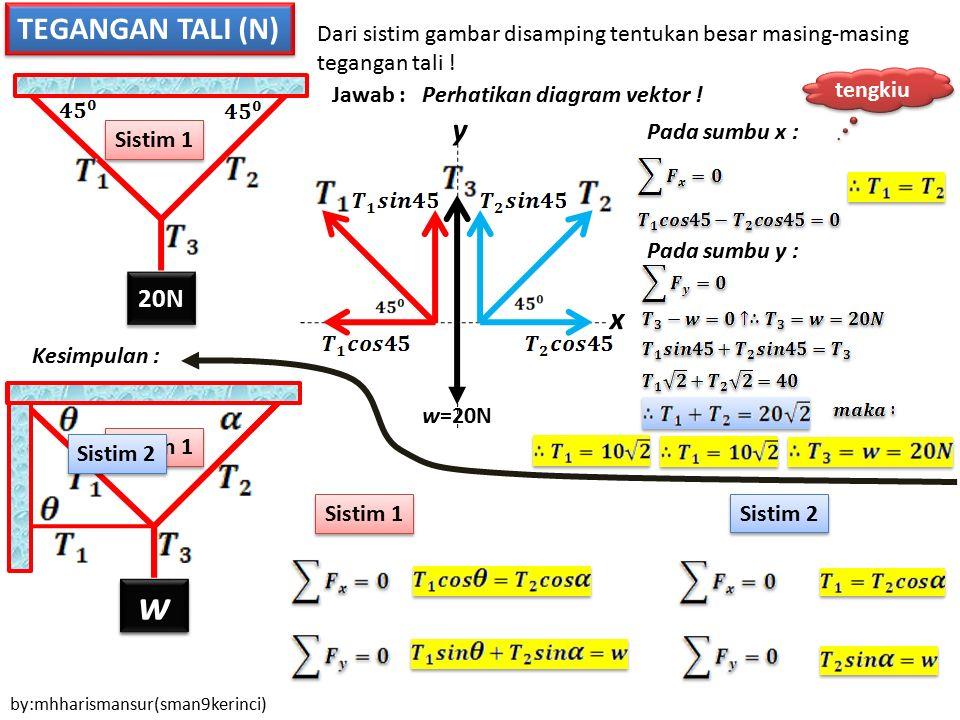 x y TEGANGAN TALI (N) 20N Dari sistim gambar disamping tentukan besar masing-masing tegangan tali ! Jawab :Perhatikan diagram vektor ! w=20N Pada sumb
