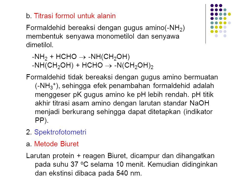 b. Titrasi formol untuk alanin Formaldehid bereaksi dengan gugus amino(-NH 2 ) membentuk senyawa monometilol dan senyawa dimetilol. -NH 2 + HCHO  -NH