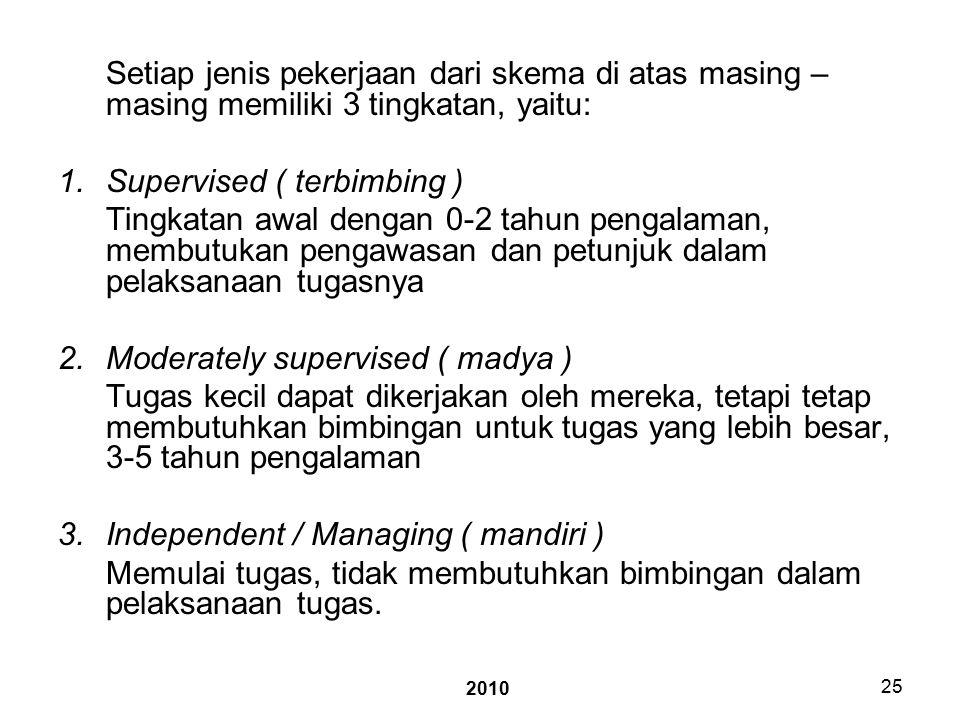 2010 25 Setiap jenis pekerjaan dari skema di atas masing – masing memiliki 3 tingkatan, yaitu: 1.Supervised ( terbimbing ) Tingkatan awal dengan 0-2 tahun pengalaman, membutukan pengawasan dan petunjuk dalam pelaksanaan tugasnya 2.Moderately supervised ( madya ) Tugas kecil dapat dikerjakan oleh mereka, tetapi tetap membutuhkan bimbingan untuk tugas yang lebih besar, 3-5 tahun pengalaman 3.Independent / Managing ( mandiri ) Memulai tugas, tidak membutuhkan bimbingan dalam pelaksanaan tugas.