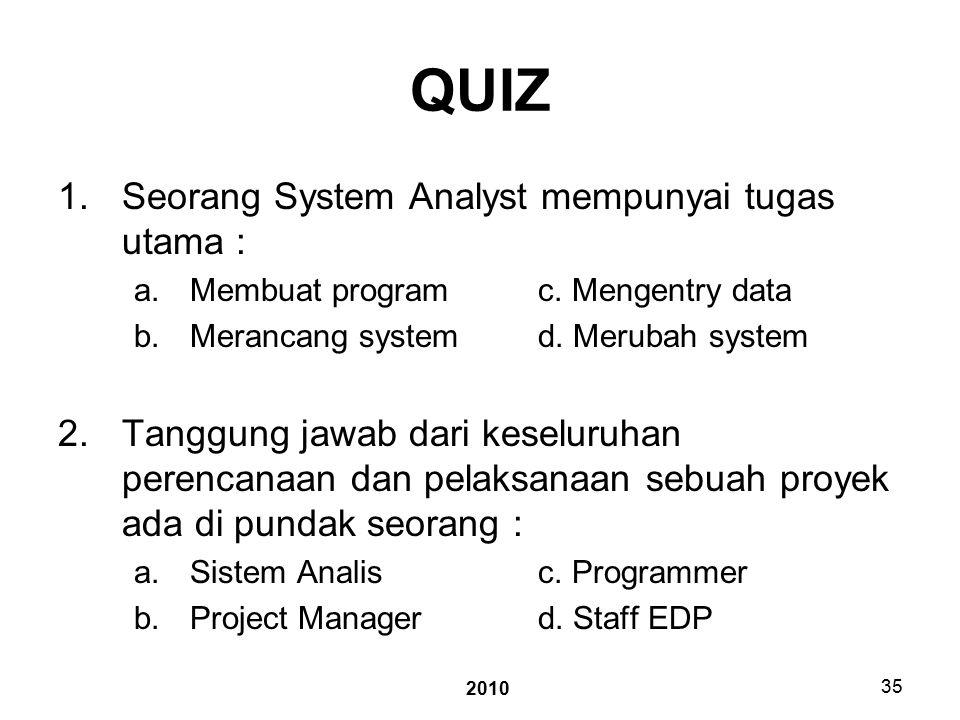 2010 35 QUIZ 1.Seorang System Analyst mempunyai tugas utama : a.Membuat programc.