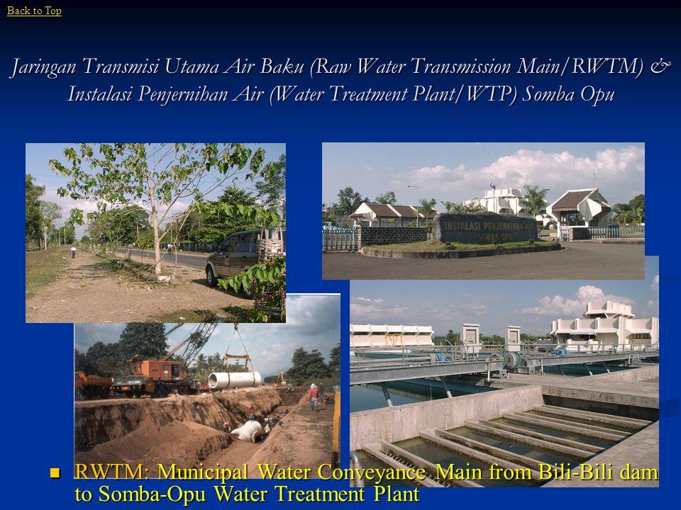 Proyek Perbaikan Sungai Pampang Flood Water Retarding Basin and Pampang River Pumping Stasion Back to Top