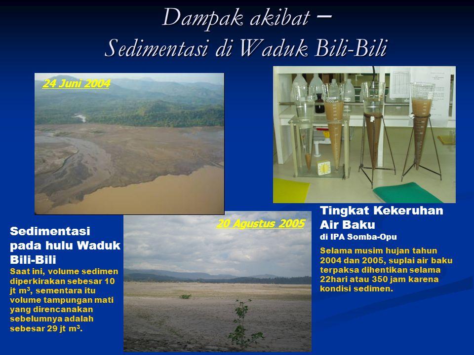 Proyek PLTA Bili-Bili Pembangunan Pembangkit Tenaga Listrik sebesar 17 MW dibangkitkan dari alokasi Air Irigasi dan Air Baku dari intake Waduk Bili-Bi
