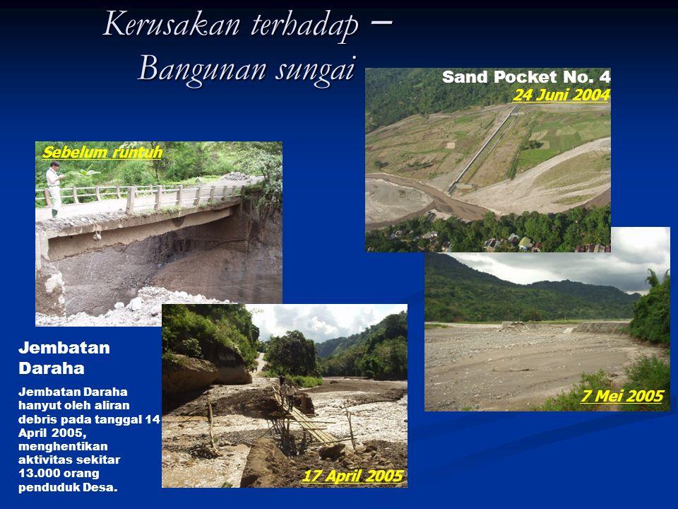 Dampak akibat – Sedimentasi di Waduk Bili-Bili Sedimentasi pada hulu Waduk Bili-Bili Saat ini, volume sedimen diperkirakan sebesar 10 jt m 3, sementara itu volume tampungan mati yang direncanakan sebelumnya adalah sebesar 29 jt m 3.