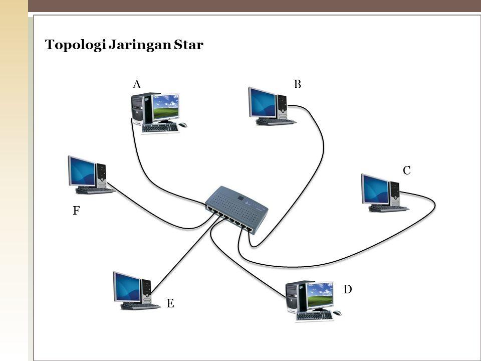 Topologi Jaringan Star AB C D E F