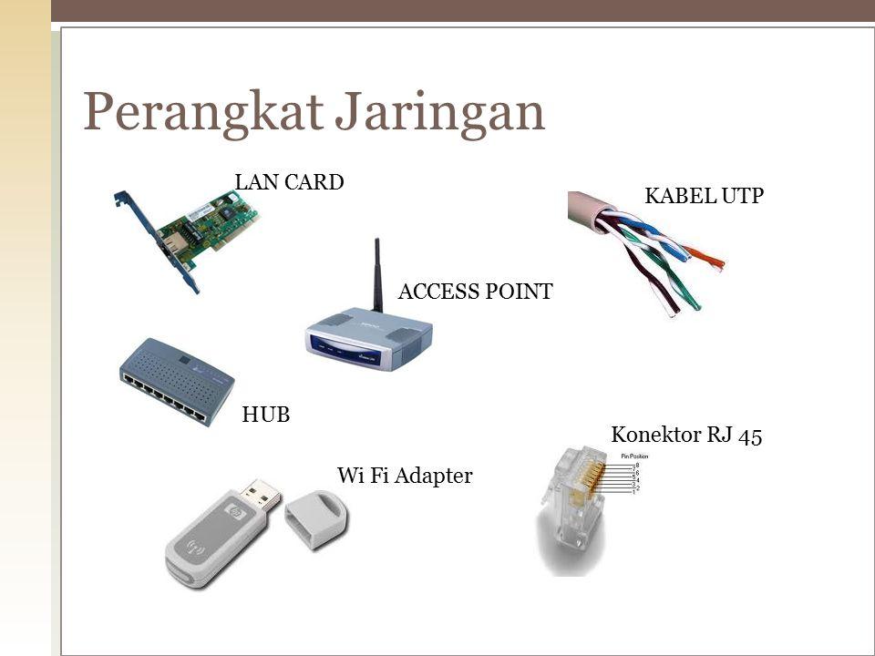 Perangkat Jaringan LAN CARD ACCESS POINT KABEL UTP HUB Wi Fi Adapter Konektor RJ 45