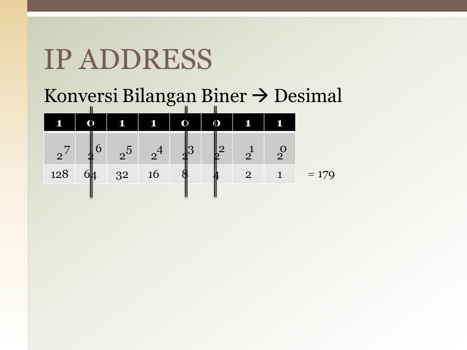 Konversi Bilangan Biner  Desimal IP ADDRESS 10110011 22222222 1286432168421 01234567 = 179