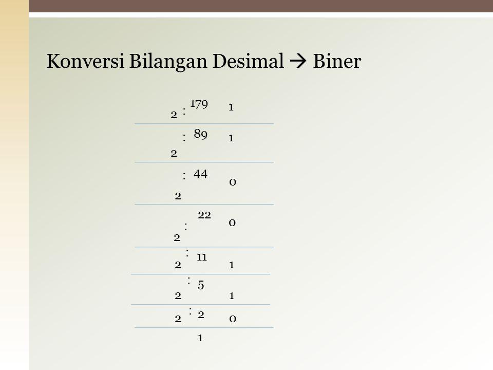 Konversi Bilangan Desimal  Biner 179 2 89 1 2 44 1 2 22 0 2 11 0 2 5 1 2 2 1 2 1 0 : : : : : : :