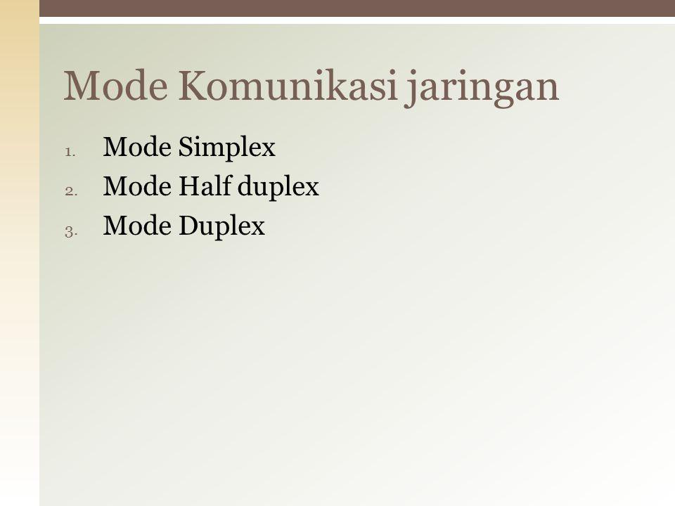 1. Mode Simplex 2. Mode Half duplex 3. Mode Duplex Mode Komunikasi jaringan
