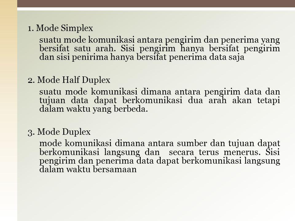1. Mode Simplex suatu mode komunikasi antara pengirim dan penerima yang bersifat satu arah.