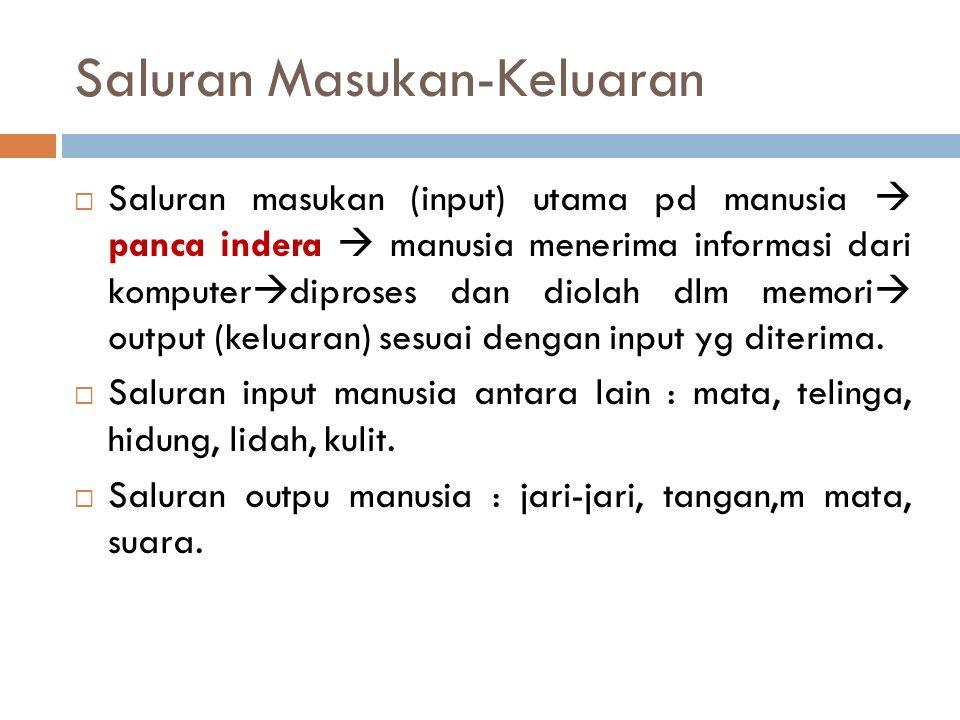 Aspek-aspek Pemakaian Warna (2) 2.
