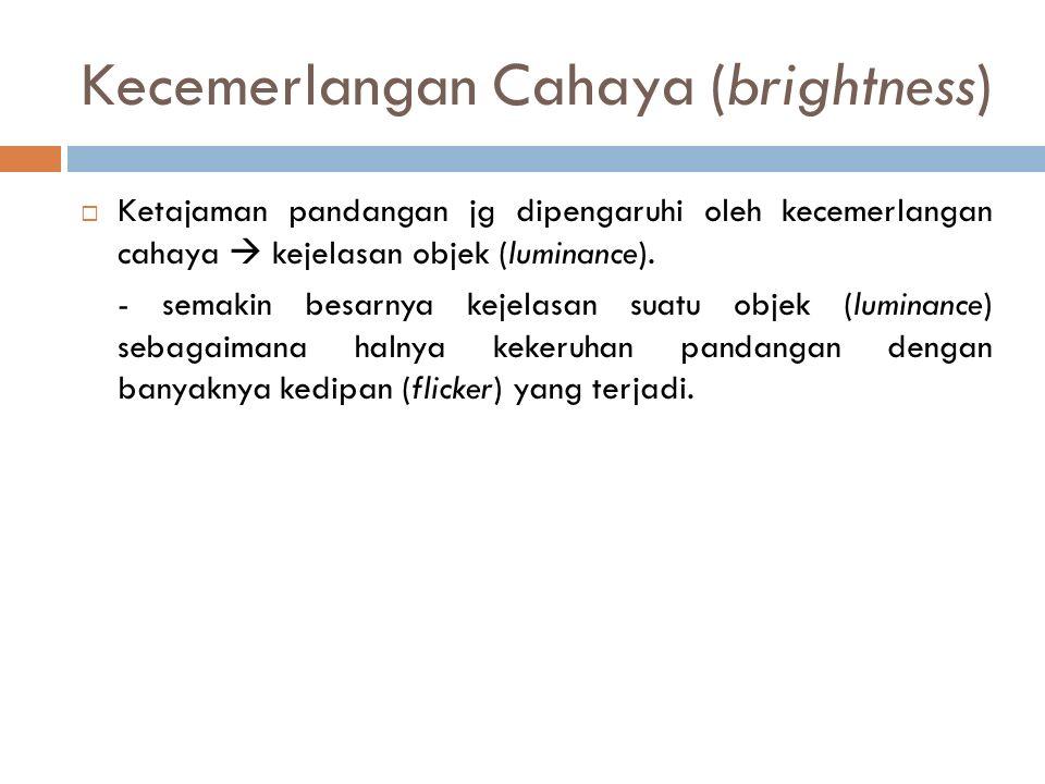 Kecemerlangan Cahaya (brightness)  Ketajaman pandangan jg dipengaruhi oleh kecemerlangan cahaya  kejelasan objek (luminance).