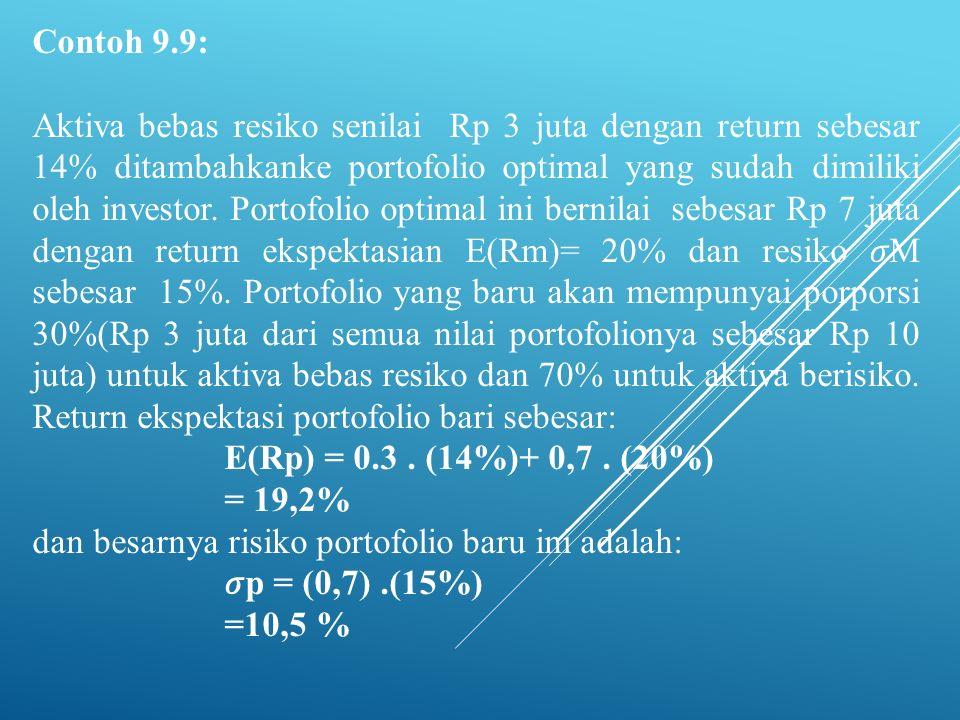 Contoh 9.9: Aktiva bebas resiko senilai Rp 3 juta dengan return sebesar 14% ditambahkanke portofolio optimal yang sudah dimiliki oleh investor. Portof