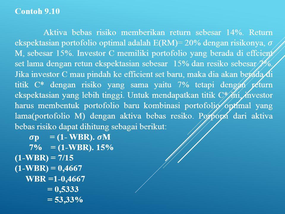 Contoh 9.10 Aktiva bebas risiko memberikan return sebesar 14%. Return ekspektasian portofolio optimal adalah E(RM)= 20% dengan risikonya, M, sebesar 1