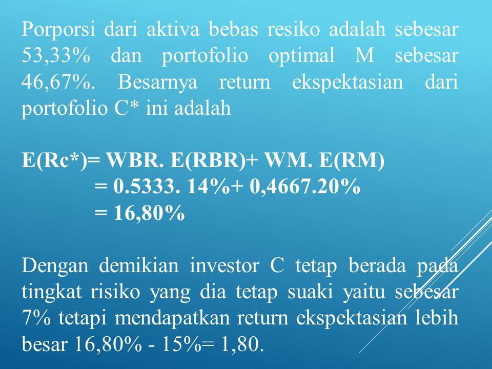 Porporsi dari aktiva bebas resiko adalah sebesar 53,33% dan portofolio optimal M sebesar 46,67%. Besarnya return ekspektasian dari portofolio C* ini a