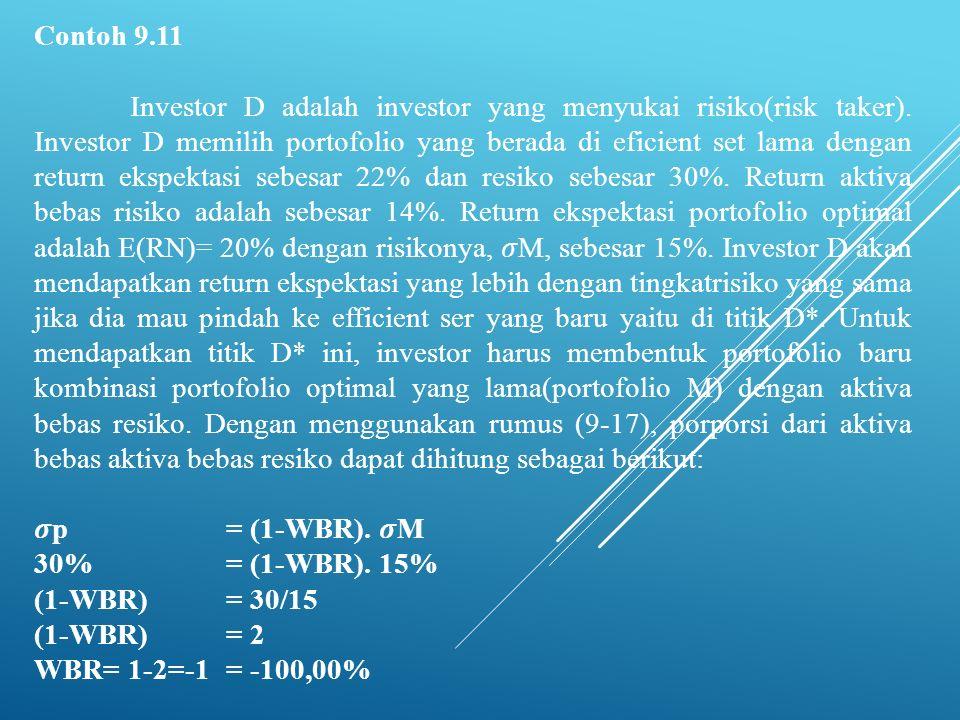 Contoh 9.11 Investor D adalah investor yang menyukai risiko(risk taker). Investor D memilih portofolio yang berada di eficient set lama dengan return