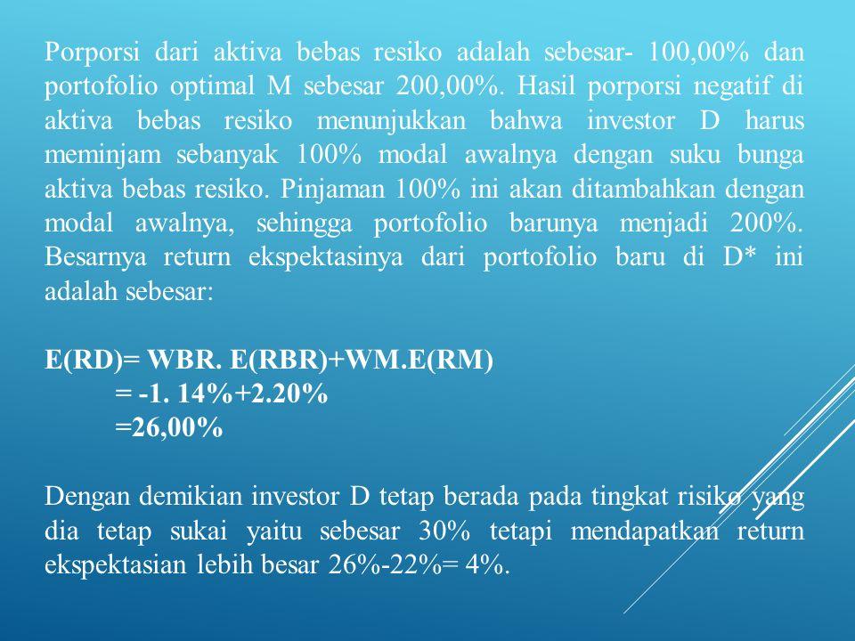 Porporsi dari aktiva bebas resiko adalah sebesar- 100,00% dan portofolio optimal M sebesar 200,00%. Hasil porporsi negatif di aktiva bebas resiko menu