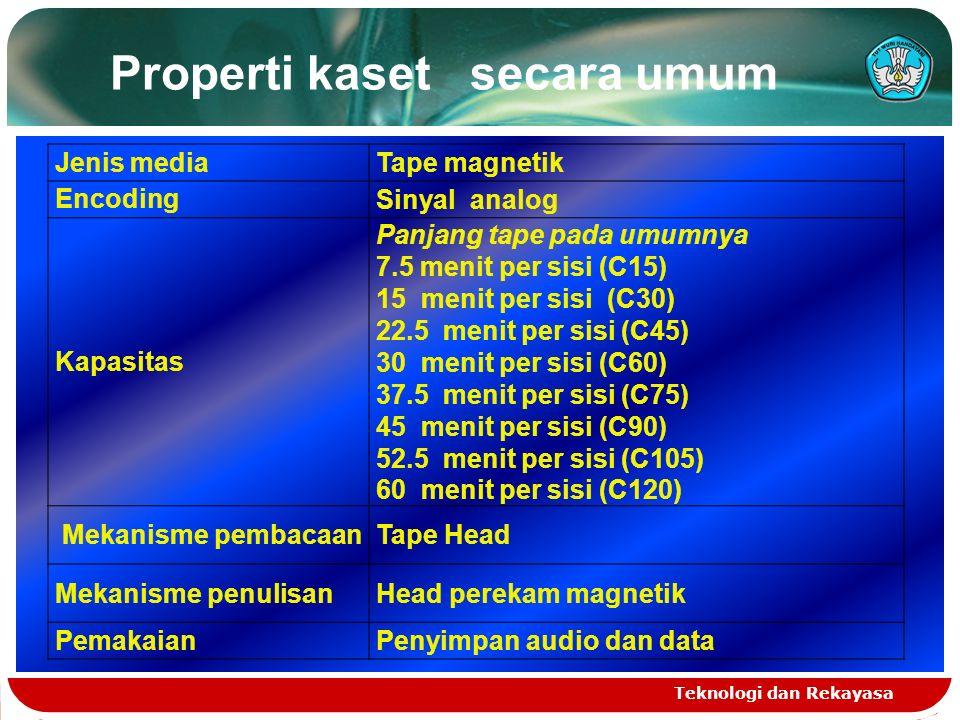Properti kaset secara umum Teknologi dan Rekayasa Jenis mediaTape magnetik Encoding Sinyal analog Kapasitas Panjang tape pada umumnya 7.5 menit per sisi (C15) 15 menit per sisi (C30) 22.5 menit per sisi (C45) 30 menit per sisi (C60) 37.5 menit per sisi (C75) 45 menit per sisi (C90) 52.5 menit per sisi (C105) 60 menit per sisi (C120) Mekanisme pembacaanTape Head Mekanisme penulisanHead perekam magnetik Pemakaian Penyimpan audio dan data