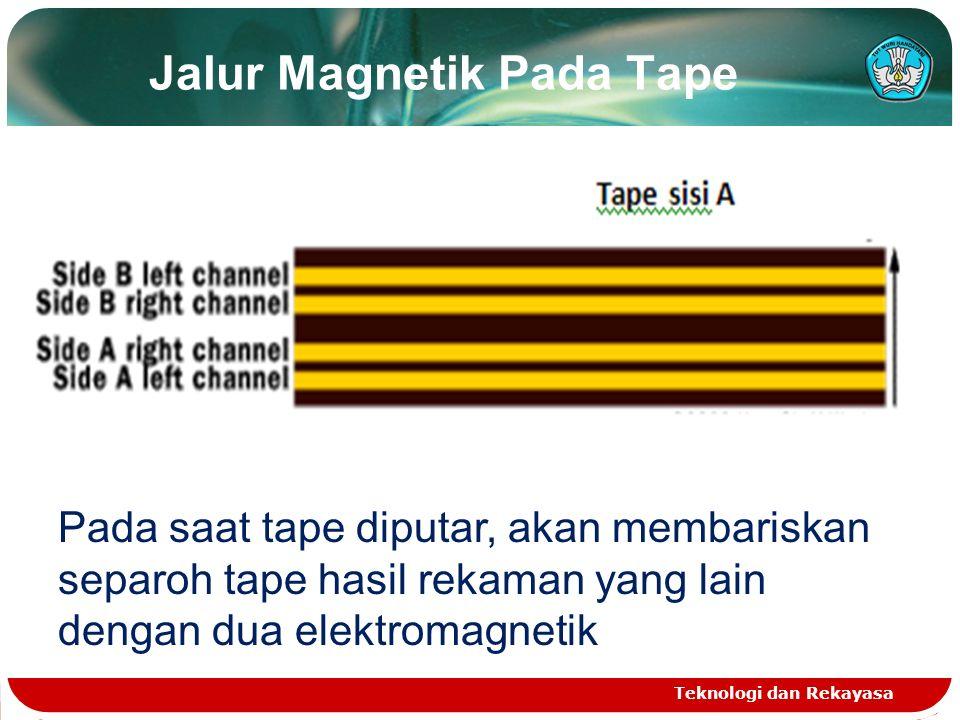Jalur Magnetik Pada Tape Teknologi dan Rekayasa Pada saat tape diputar, akan membariskan separoh tape hasil rekaman yang lain dengan dua elektromagnetik