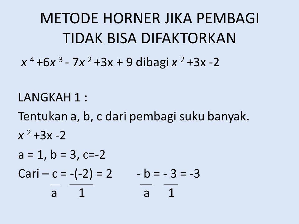 METODE HORNER JIKA PEMBAGI TIDAK BISA DIFAKTORKAN x 4 +6x 3 - 7x 2 +3x + 9 dibagi x 2 +3x -2 LANGKAH 1 : Tentukan a, b, c dari pembagi suku banyak. x