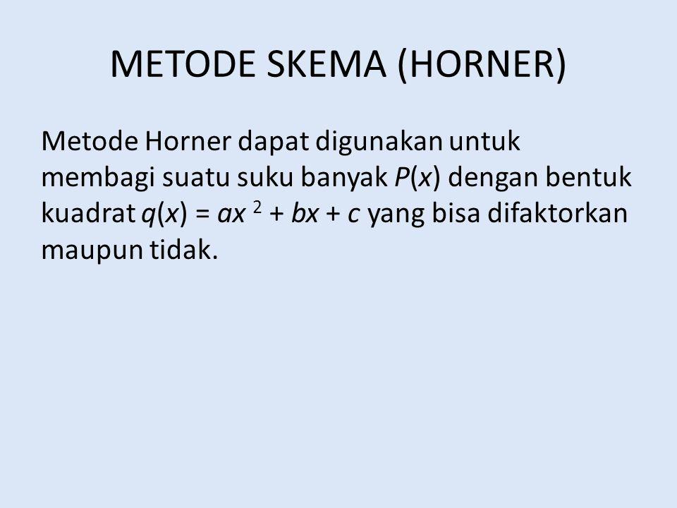 METODE SKEMA (HORNER) Metode Horner dapat digunakan untuk membagi suatu suku banyak P(x) dengan bentuk kuadrat q(x) = ax 2 + bx + c yang bisa difaktor