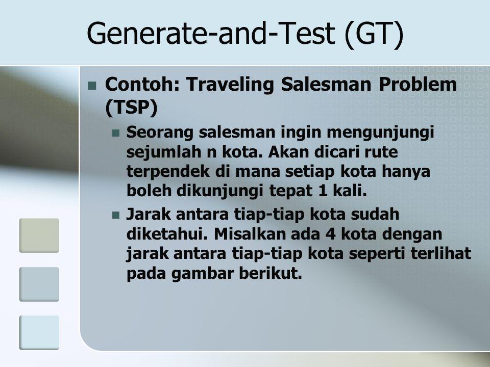 Generate-and-Test (GT) Contoh: Traveling Salesman Problem (TSP) Seorang salesman ingin mengunjungi sejumlah n kota. Akan dicari rute terpendek di mana