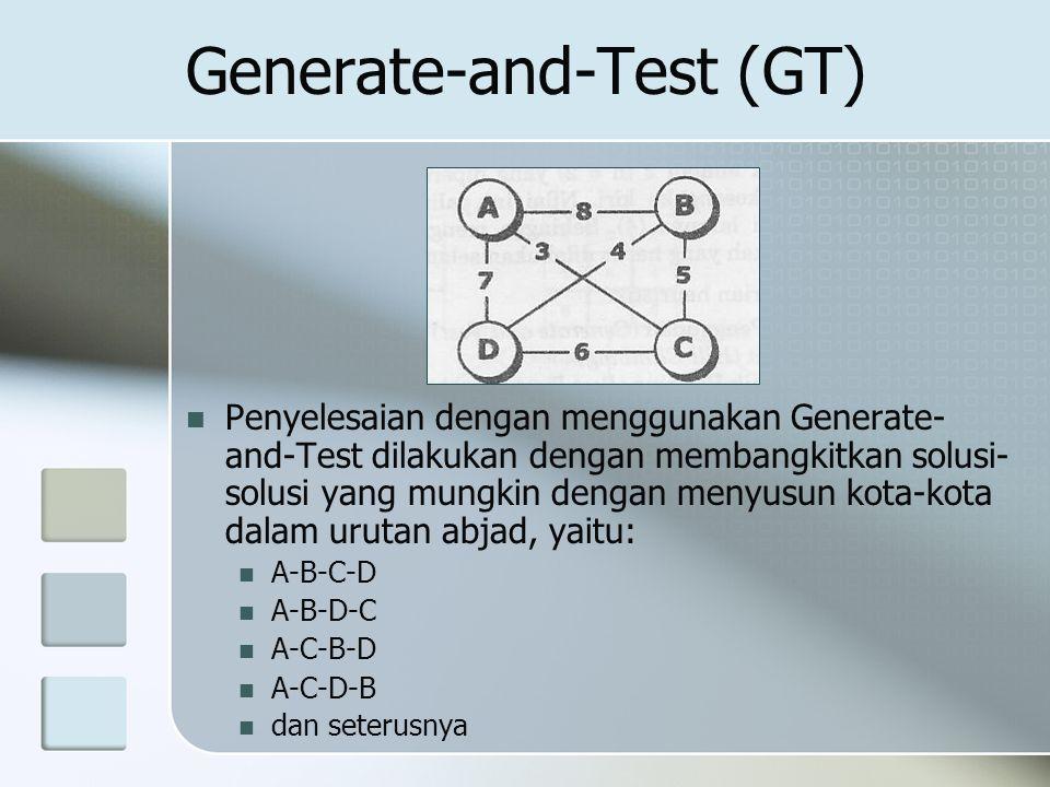 Generate-and-Test (GT) Penyelesaian dengan menggunakan Generate- and-Test dilakukan dengan membangkitkan solusi- solusi yang mungkin dengan menyusun k