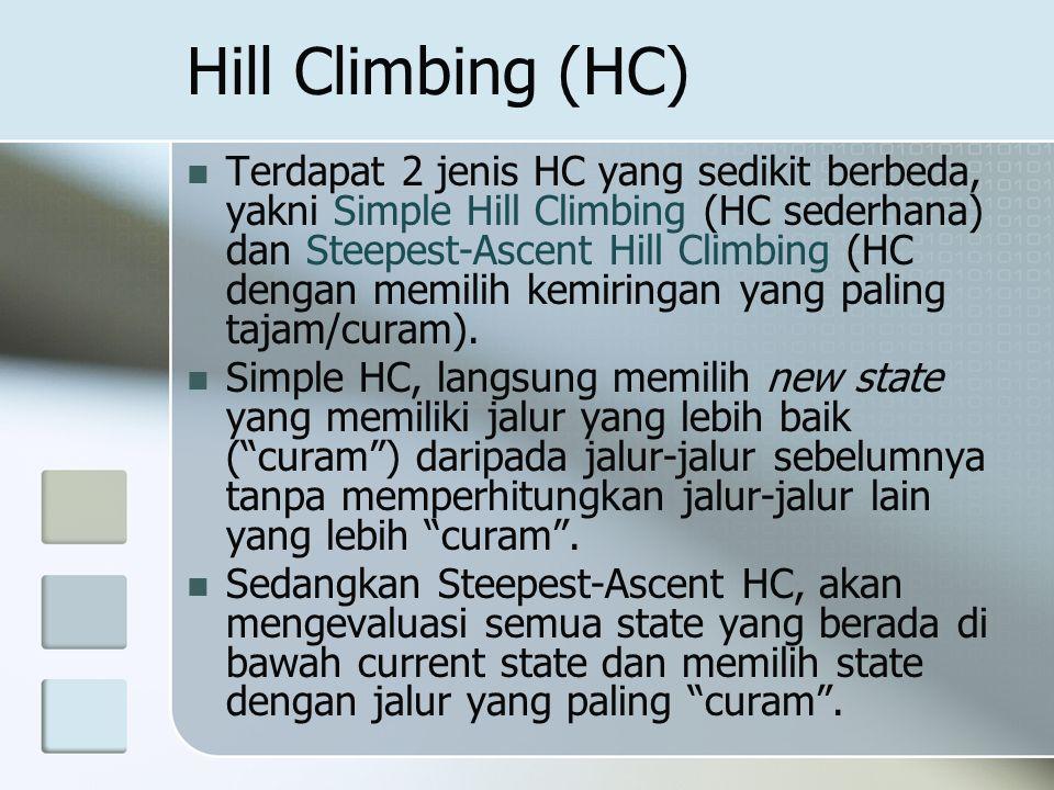 Hill Climbing (HC) Terdapat 2 jenis HC yang sedikit berbeda, yakni Simple Hill Climbing (HC sederhana) dan Steepest-Ascent Hill Climbing (HC dengan me