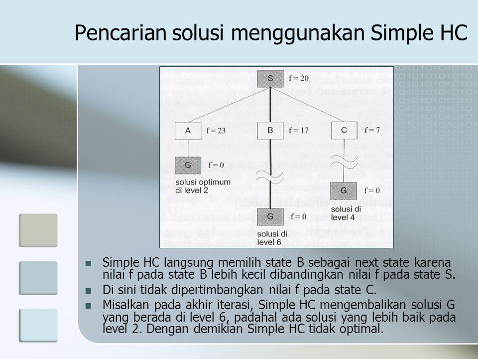Pencarian solusi menggunakan Simple HC Simple HC langsung memilih state B sebagai next state karena nilai f pada state B lebih kecil dibandingkan nila
