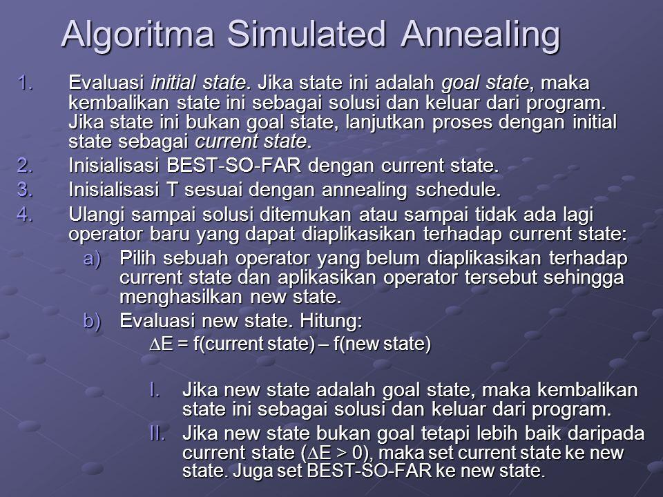 Algoritma Simulated Annealing 1.Evaluasi initial state. Jika state ini adalah goal state, maka kembalikan state ini sebagai solusi dan keluar dari pro
