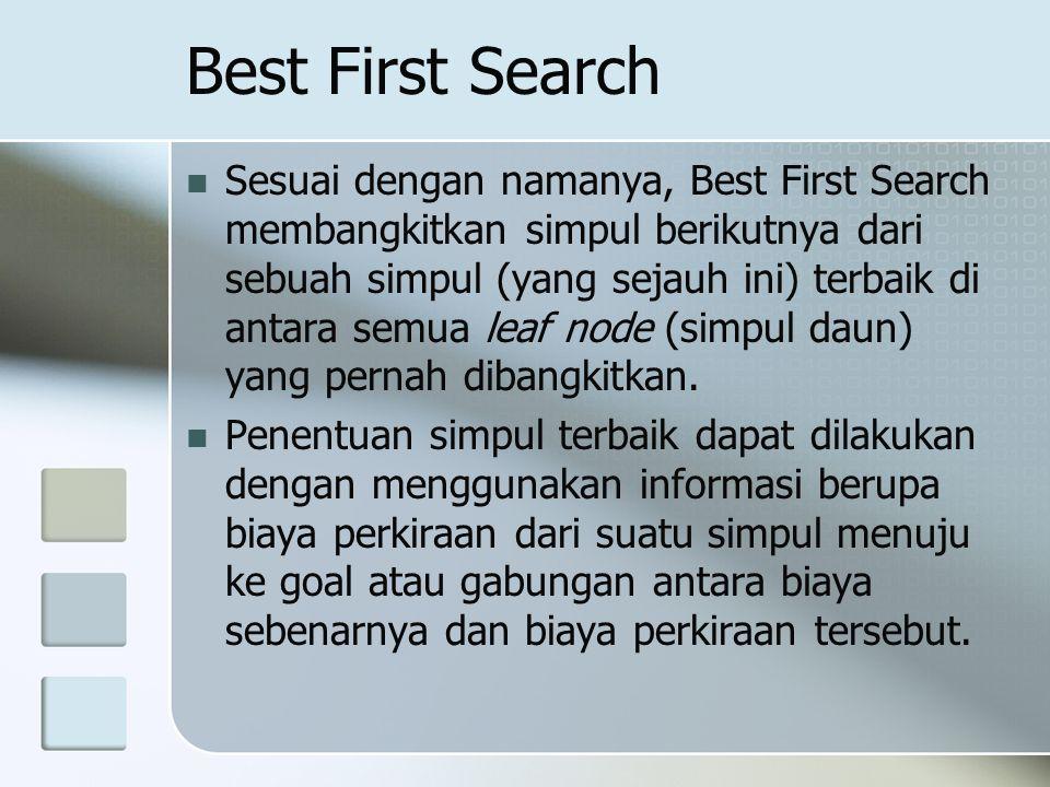 Best First Search Sesuai dengan namanya, Best First Search membangkitkan simpul berikutnya dari sebuah simpul (yang sejauh ini) terbaik di antara semu