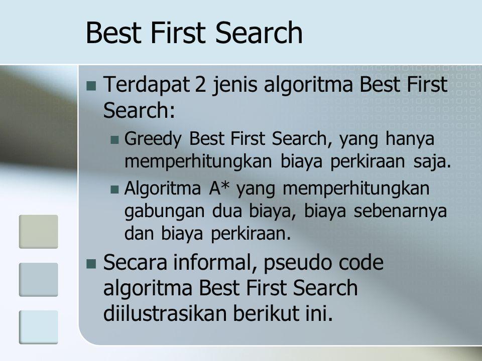 Best First Search Terdapat 2 jenis algoritma Best First Search: Greedy Best First Search, yang hanya memperhitungkan biaya perkiraan saja. Algoritma A