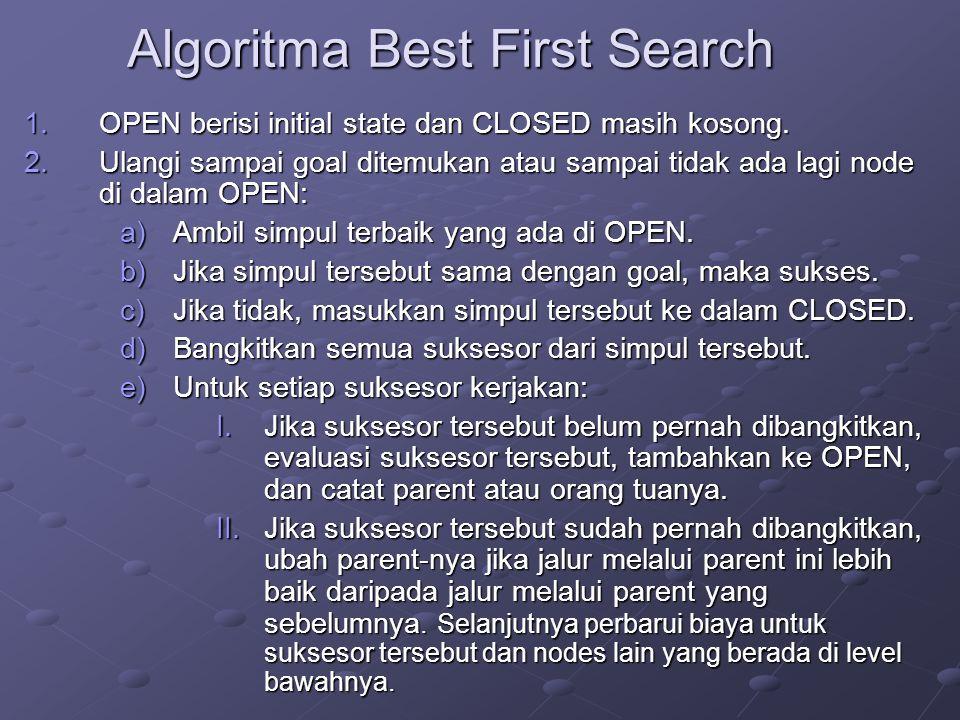 Algoritma Best First Search 1.OPEN berisi initial state dan CLOSED masih kosong. 2.Ulangi sampai goal ditemukan atau sampai tidak ada lagi node di dal