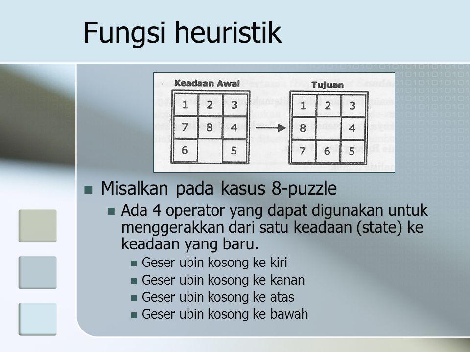 Fungsi heuristik