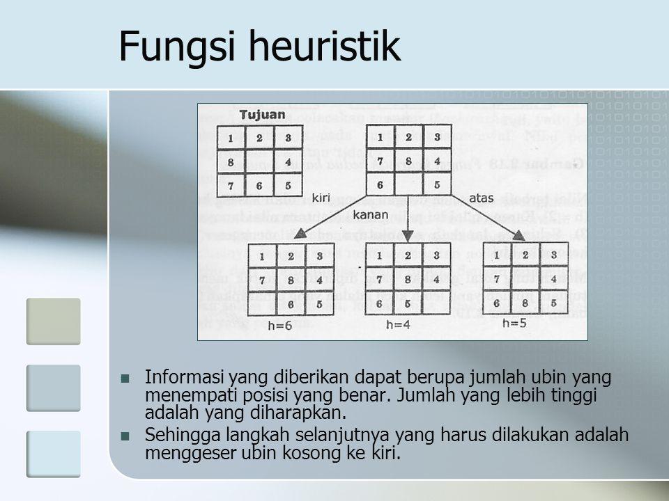 Informasi yang diberikan dapat berupa jumlah ubin yang menempati posisi yang benar. Jumlah yang lebih tinggi adalah yang diharapkan. Sehingga langkah