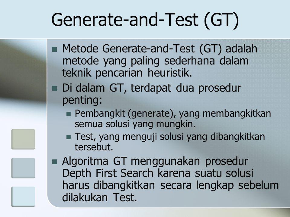 Generate-and-Test (GT) Metode Generate-and-Test (GT) adalah metode yang paling sederhana dalam teknik pencarian heuristik. Di dalam GT, terdapat dua p