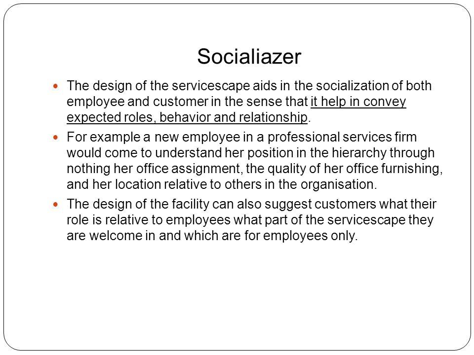 Clarify strategic roles of the servicescape Already disscused