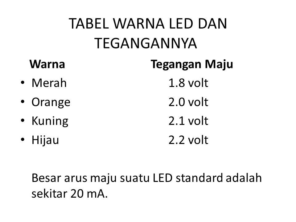 TABEL WARNA LED DAN TEGANGANNYA Warna Tegangan Maju Merah1.8 volt Orange2.0 volt Kuning2.1 volt Hijau2.2 volt Besar arus maju suatu LED standard adala